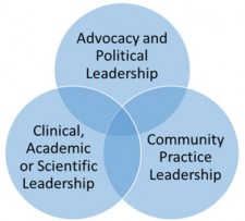 leadership-roles